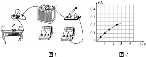 """""""测定小灯泡电功率""""的实验中,电源电压是6v,小灯泡的额定电压是2."""