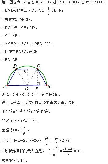 如右图半径为2的圆内接等腰梯形abcd