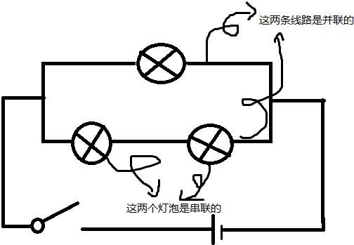 初中电路图画法-串联先画一个大的口字,然后按电路元件的个数擦出几个缺口,在缺口