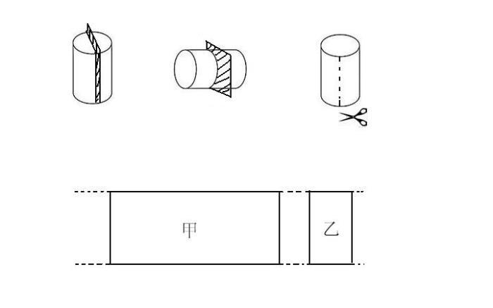 .请你求出这个圆柱体的体积.-1 下图中甲 乙两个长方形是怎么得到的 图片