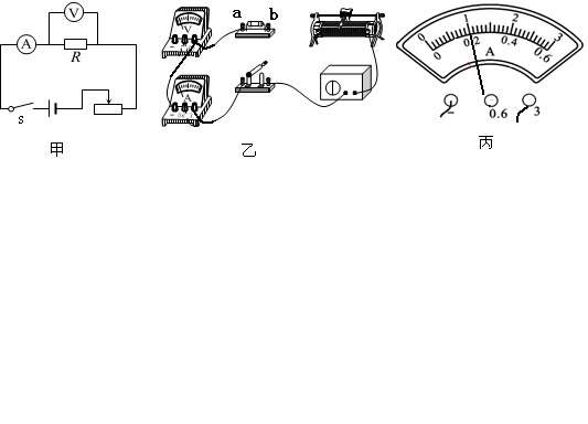 (2)小明在a、b间接入5的电阻时,调节滑动变阻器的滑片,读出了电流表的示数(图丙) A.断开开关,保持滑片的位置不变,用10的电阻替换5的电阻,闭合开关,要得到正确的实验结论,应将滑片向 端移动,读数时电流表示数为 A. (3)断开开关,再用15的电阻替换10的电阻继续实验时,无论怎样移动滑动变阻器的滑片都不能完成实验,为了能够延续上述实验,完成四次探究,小明设计了如下四个调整方案,请帮助他填写完整: A、如果只调整a、b两点间的电压,他应控制a、b间电压不低于 V. B、如果只更换滑动变阻器