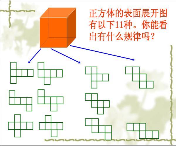 巧记正方体11种展开图的规律 认识长方体与正方体的展开图,是促进学生空间观念发展的一项重要内容,也是学生学习长方体、正方体表面积等知识的基础.教材设计了两个实践活动,首先通过把长方体、正方体盒子剪开得到平面图形的活动,引导学生直观认识长方体和正方体的展开图,教师要根据学生的实际情况对剪的方法进行适当的指导.然后,教材安排了判断哪些图形沿虚线折叠后能围成正方体、长方体的活动,引导学生体会展开图与长方体、张方体的联系.这部分内容对学生的空间观念要求比较高,有些学生会感到困难.我们几个老师共同研究了几条规律,