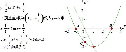 如图k14-8抛物线y=x05-x+a与x轴交于a