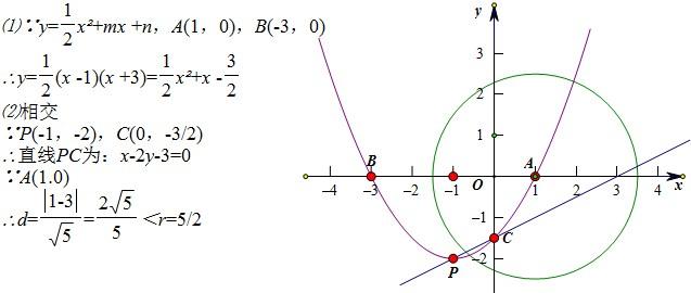 直�yaY�Y��&_如图,抛物线y= x2 mx n交x轴于a,b两点,交y轴于点c,点