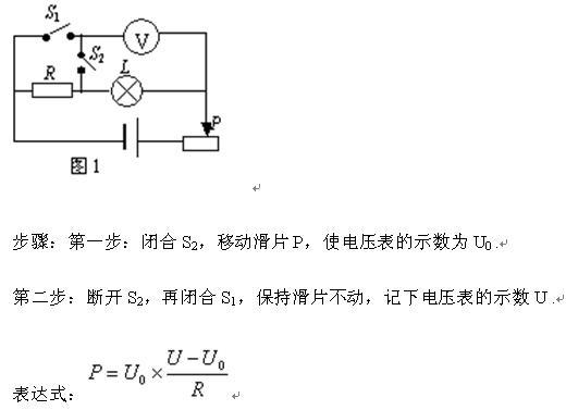 举2个例子,不过需知道小灯泡的额定电压或额定电流. 例 、在一次测定小灯泡额定功率的实验中,老师提供了下列器材:额定电压为U0的小灯泡、电源(电压未知)、一个阻值为R的定值电阻、一个滑动变阻器、一个电流表或电压表、两个单刀单掷开关和若干导线. 方法1: