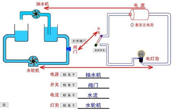 串联电路中开关打开时为什么开关两端有电压