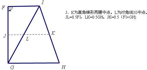 1楼  [2013-07-19 12:14] 可以用,不过连接梯形的一条对角线,分成两个△.再用三角形中位线定理推出直角梯形的中位线定理..