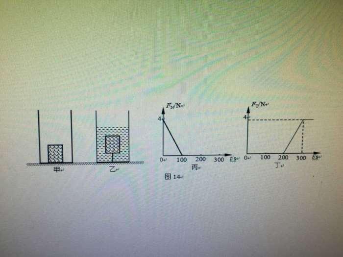 分析:首先根据木块的压力可知木块的重力,根据丙图得出木块刚刚浮起时木块受到的浮力和注水时间,根据容器和木块的底面积得出木块此时排开水的体积,利用阿基米德原理即可求出注水速度; 分析丁图可知木块从100s开始浮起到绳子出现拉力共注水时间为t