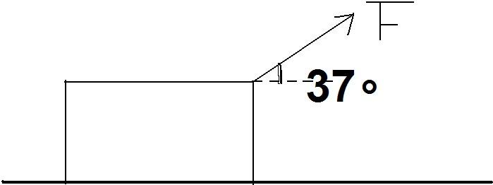 力f与水平方向的夹角为37°